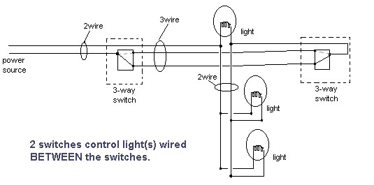 handymanwire wiring a way or way switch 3 way switch wiring lights between switches
